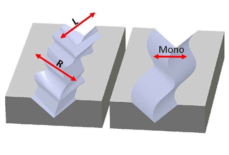 mono vs stereo vinyl grooves